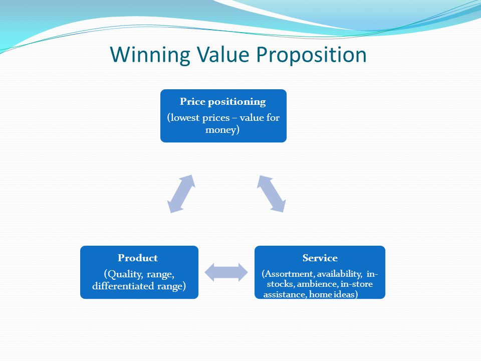 Winning Value Proposition