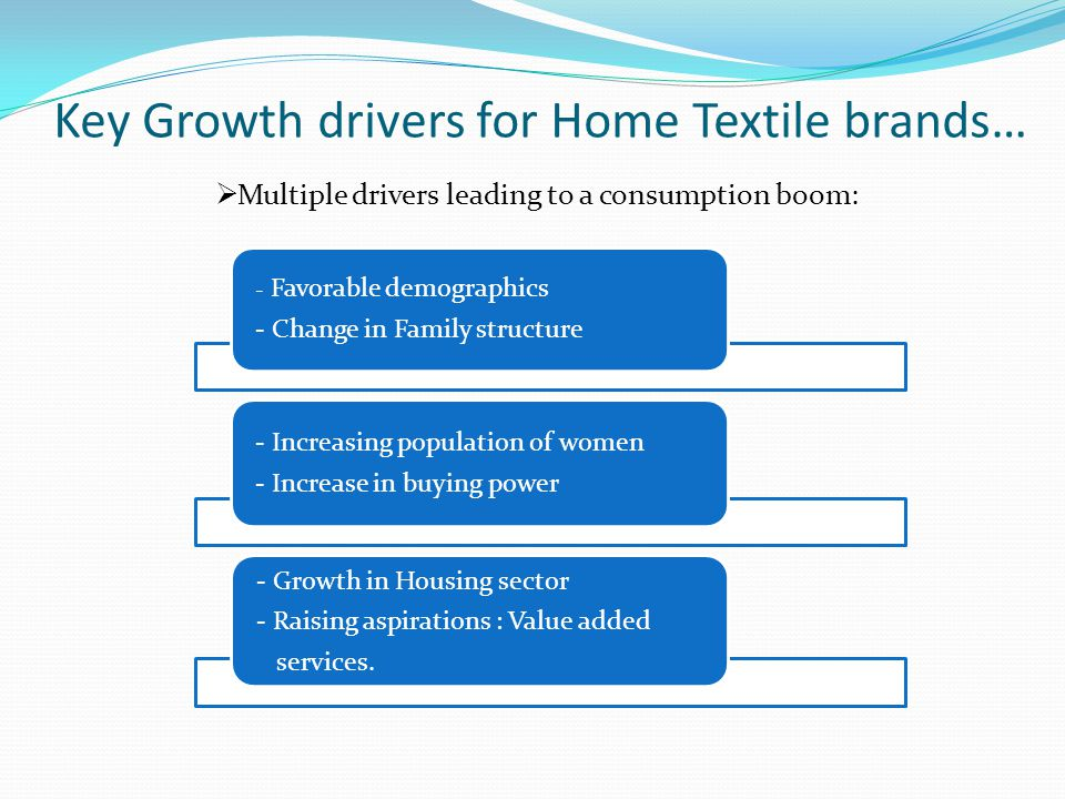 Key Growth drivers for Home Textile brands…