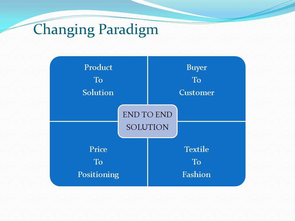 Changing Paradigm SOLUTION END TO END Product Solution To Customer