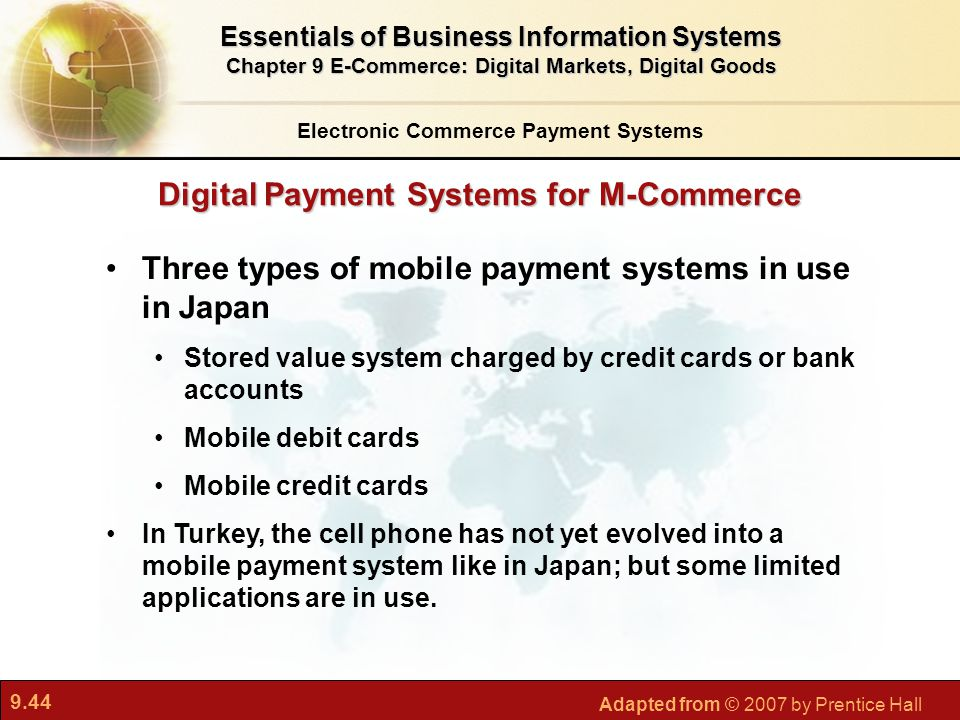 Digital Payment Systems for M-Commerce