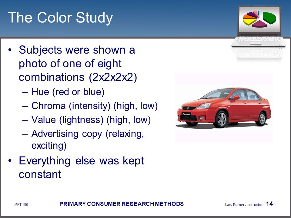 The Color Study Subjects were shown a photo of one of eight combinations (2x2x2x2) Hue (red or blue)