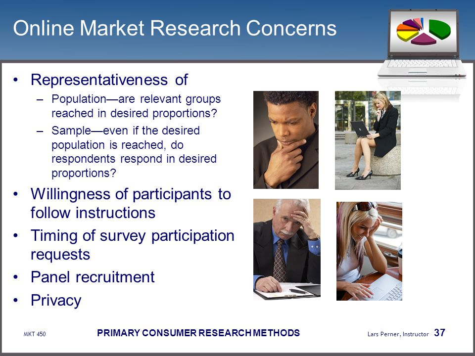 Online Market Research Concerns