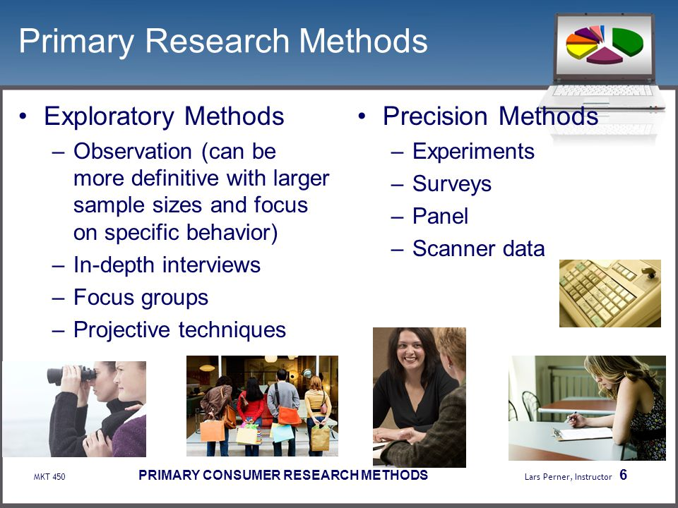 Primary marketing research methods