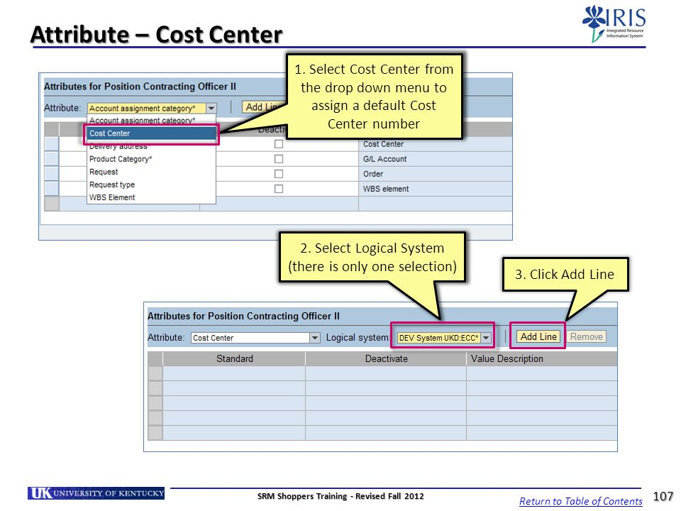 Attribute – Cost Center