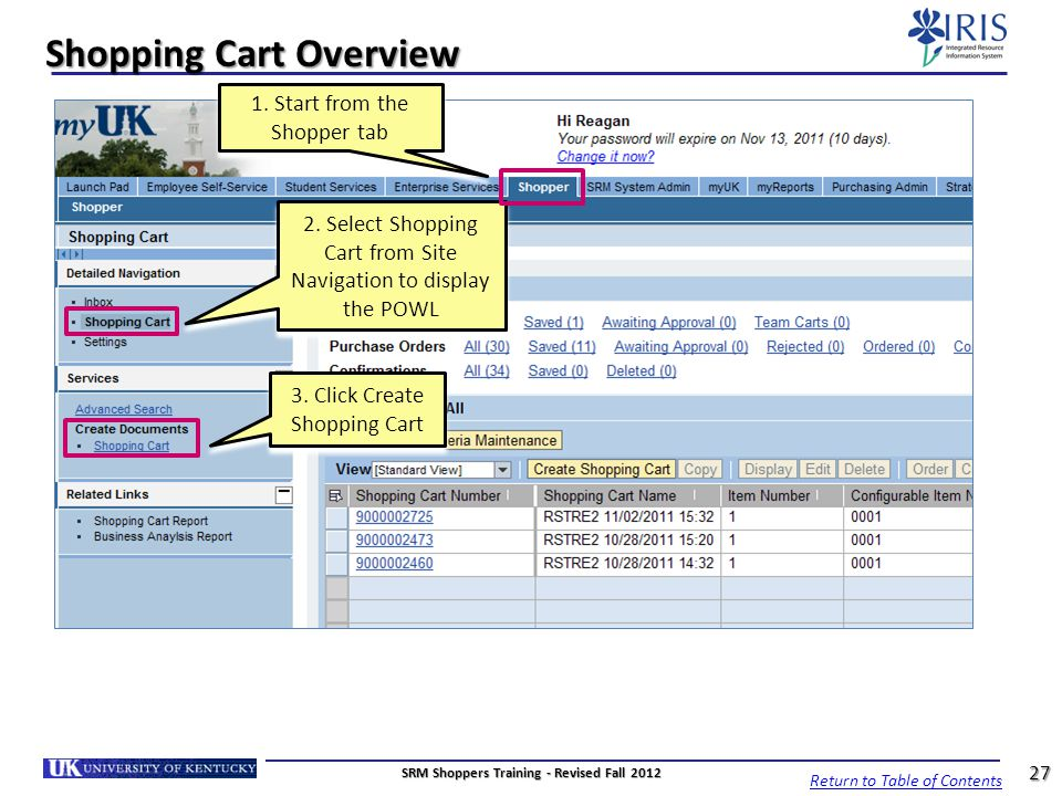 Shopping Cart Overview
