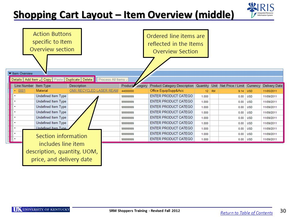 Shopping Cart Layout – Item Overview (middle)