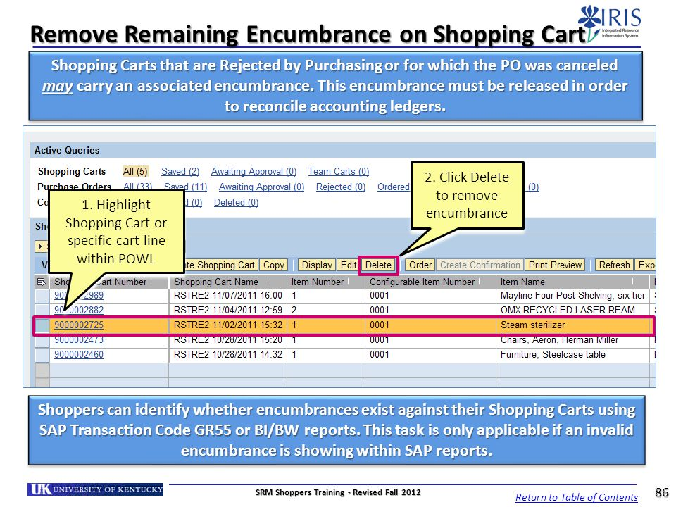 Remove Remaining Encumbrance on Shopping Cart