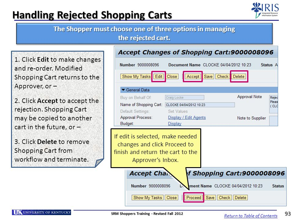 Handling Rejected Shopping Carts