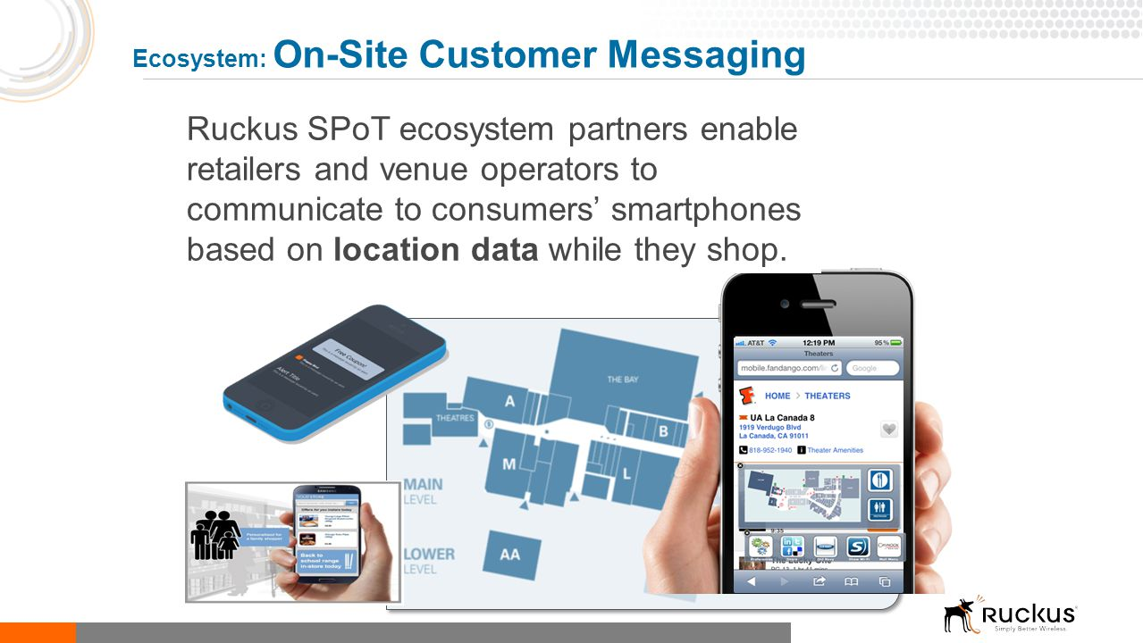 Ecosystem: On-Site Customer Messaging