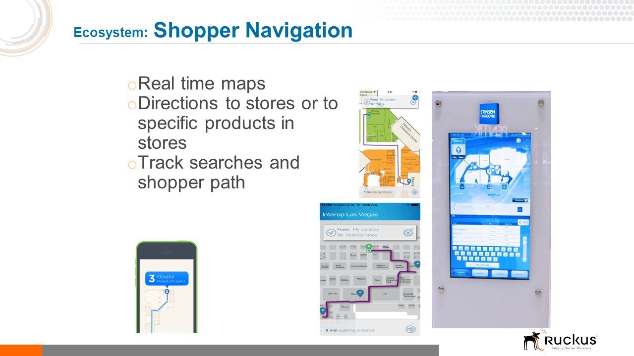 Ecosystem: Shopper Navigation