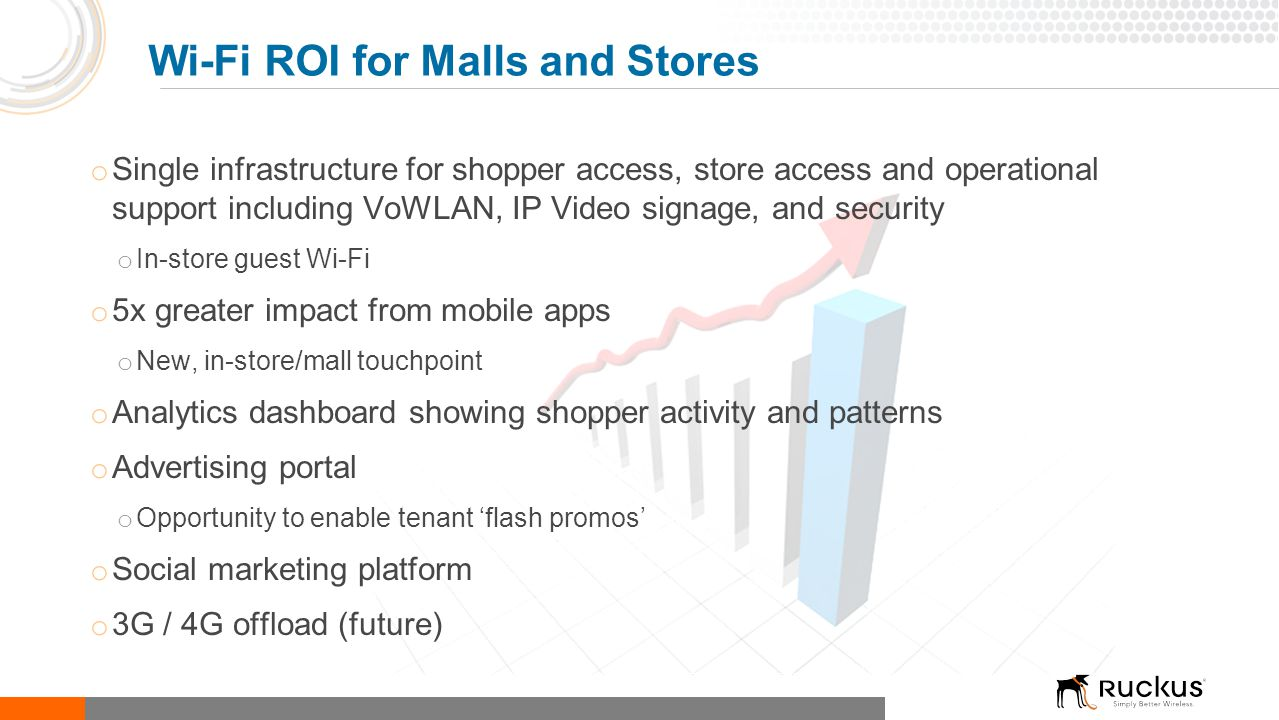 Wi-Fi ROI for Malls and Stores