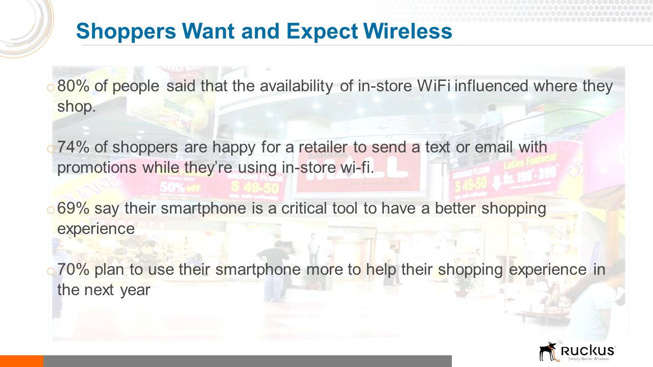Shoppers Want and Expect Wireless