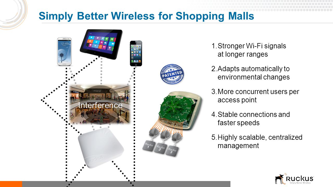 Simply Better Wireless for Shopping Malls