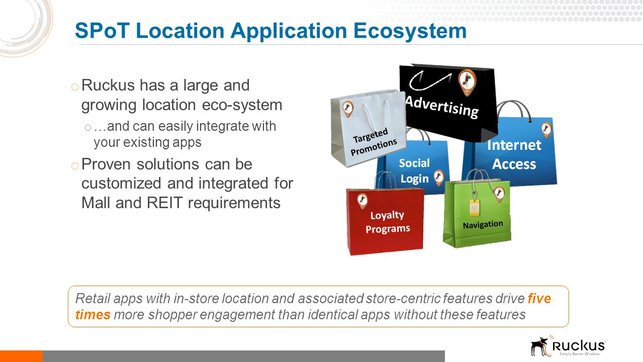 SPoT Location Application Ecosystem