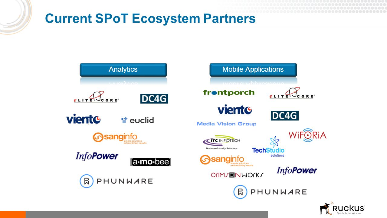 Current SPoT Ecosystem Partners