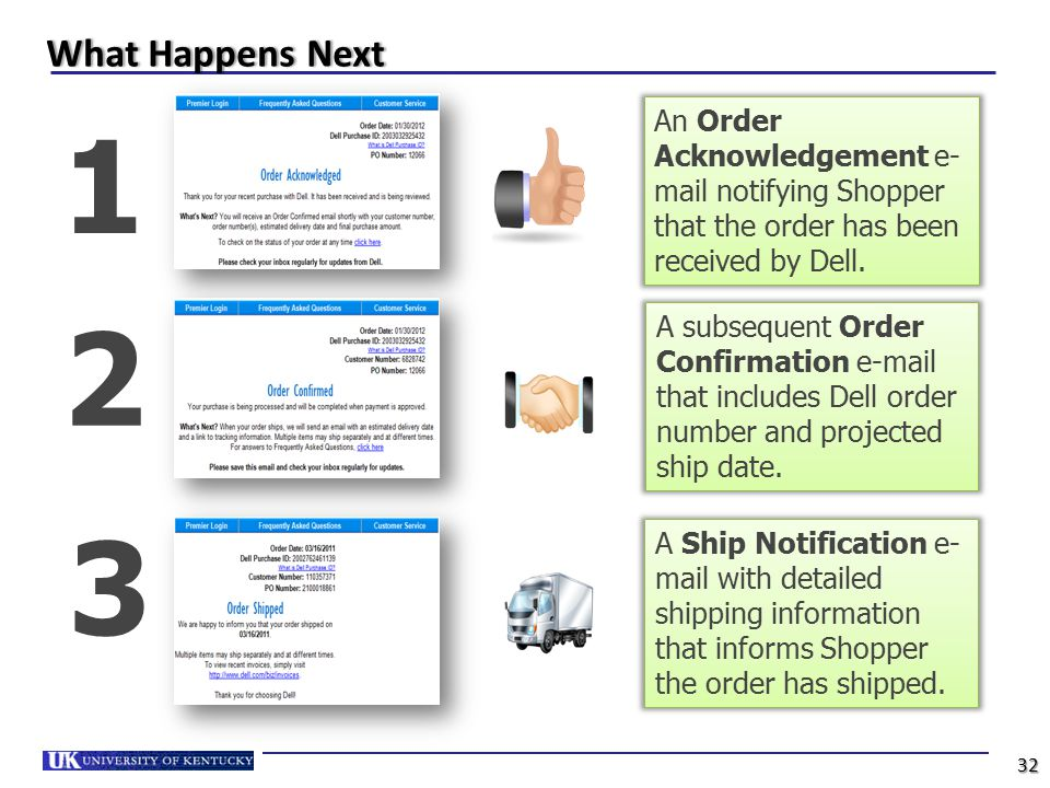 What Happens Next 1. An Order Acknowledgement e-mail notifying Shopper that the order has been received by Dell.