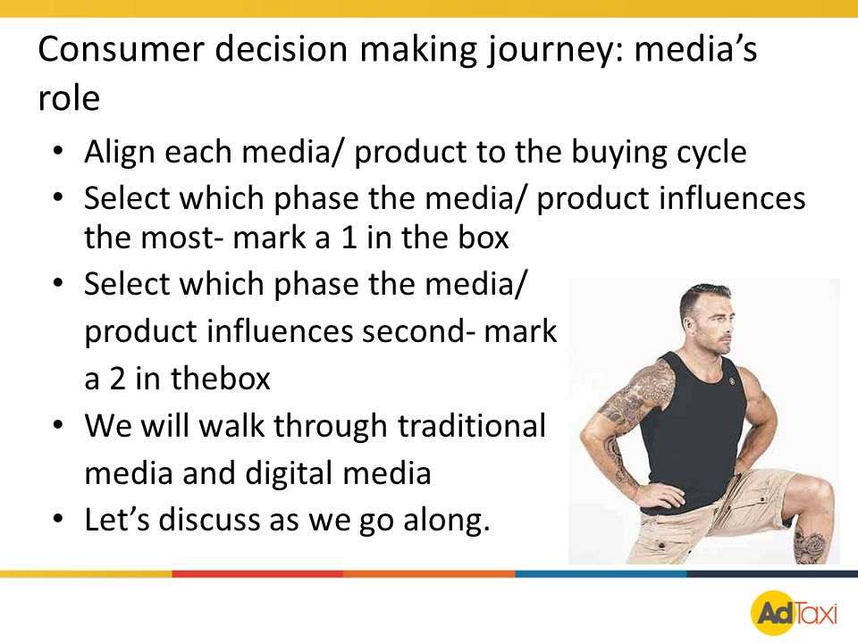 Consumer decision making journey: media's role