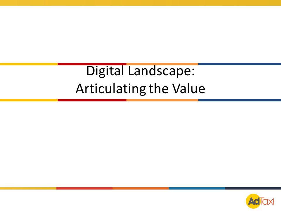 Digital Landscape: Articulating the Value