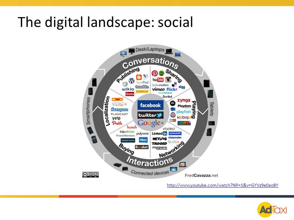 The digital landscape: social