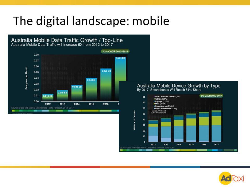 The digital landscape: mobile