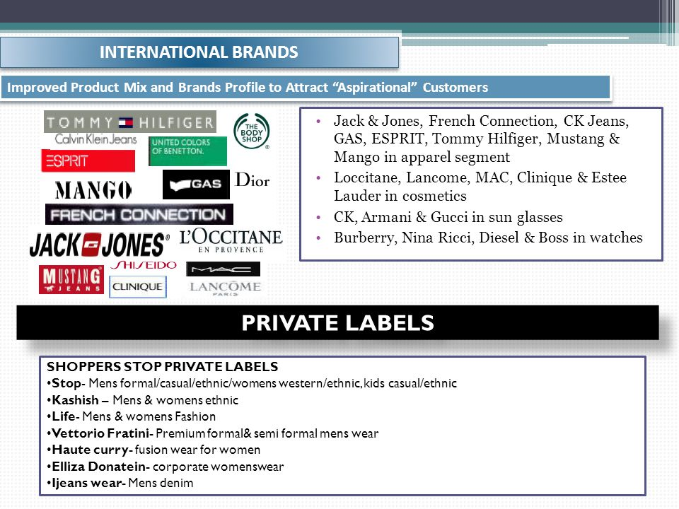 PRIVATE LABELS INTERNATIONAL BRANDS