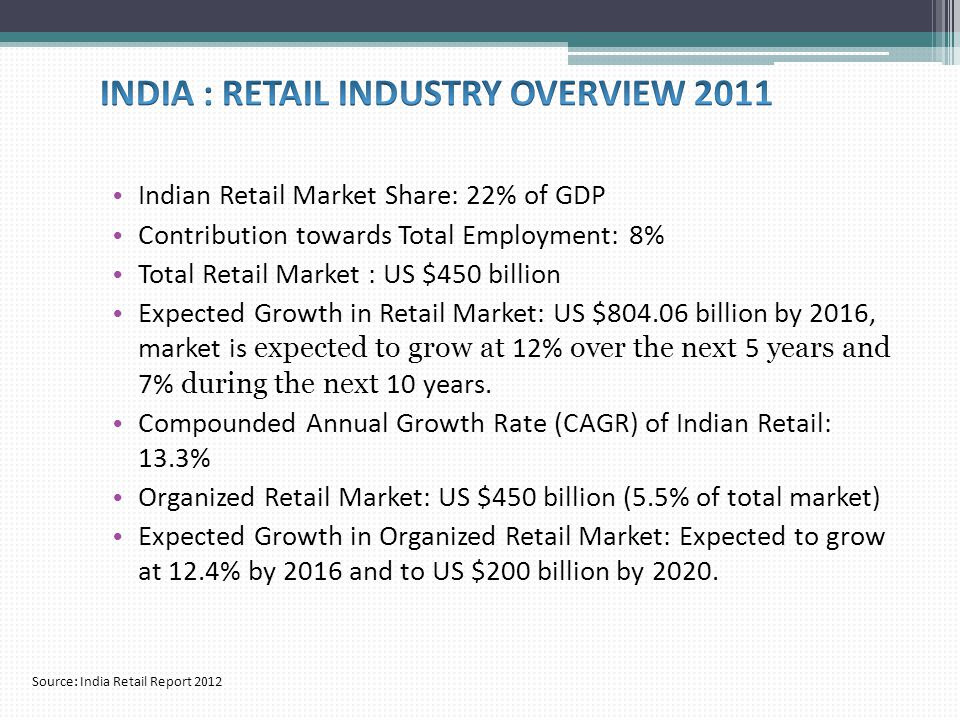 INDIA : RETAIL INDUSTRY OVERVIEW 2011
