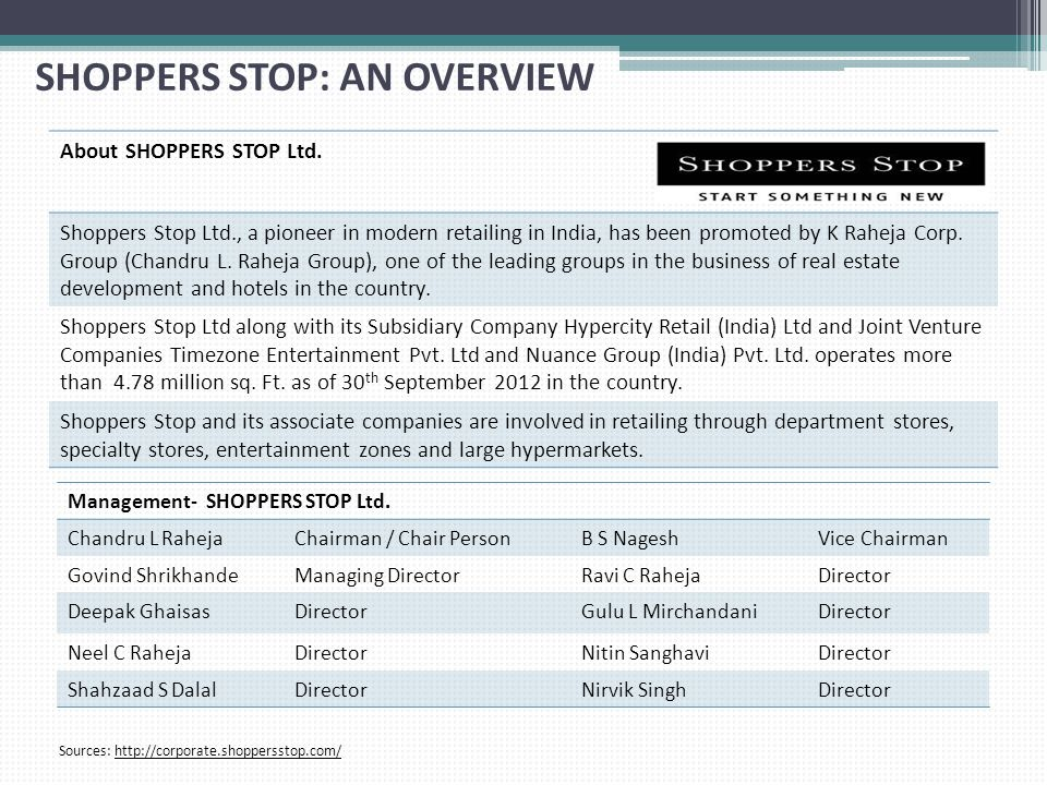 SHOPPERS STOP: AN OVERVIEW