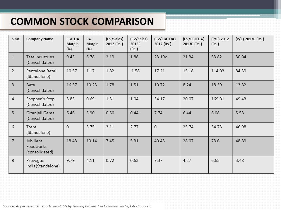 COMMON STOCK COMPARISON