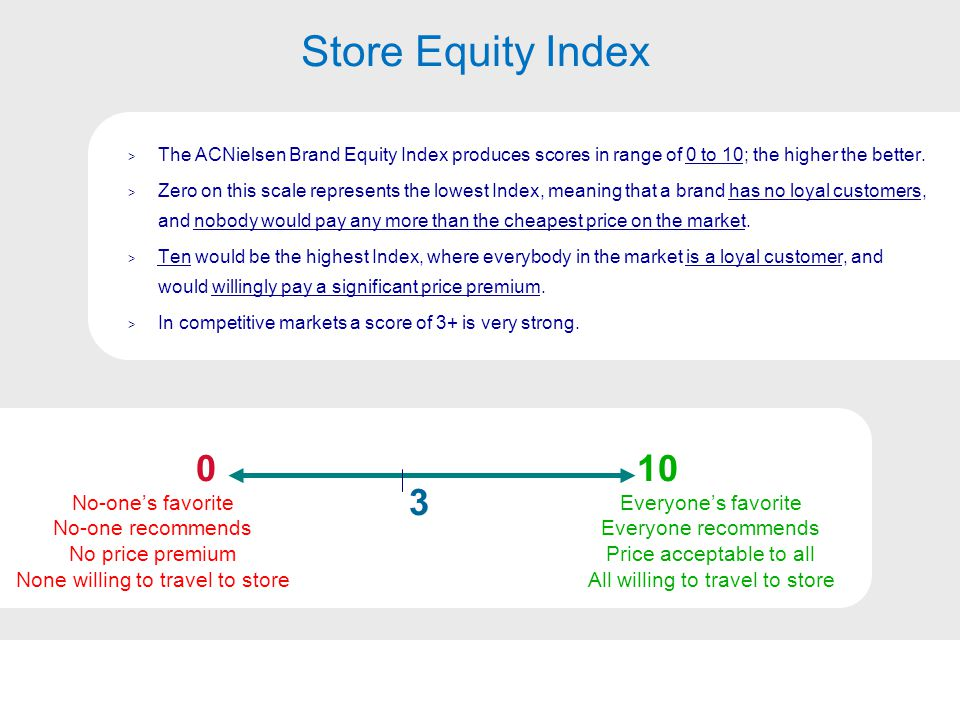 Store Equity Index 0 10 3 No-one's favorite No-one recommends