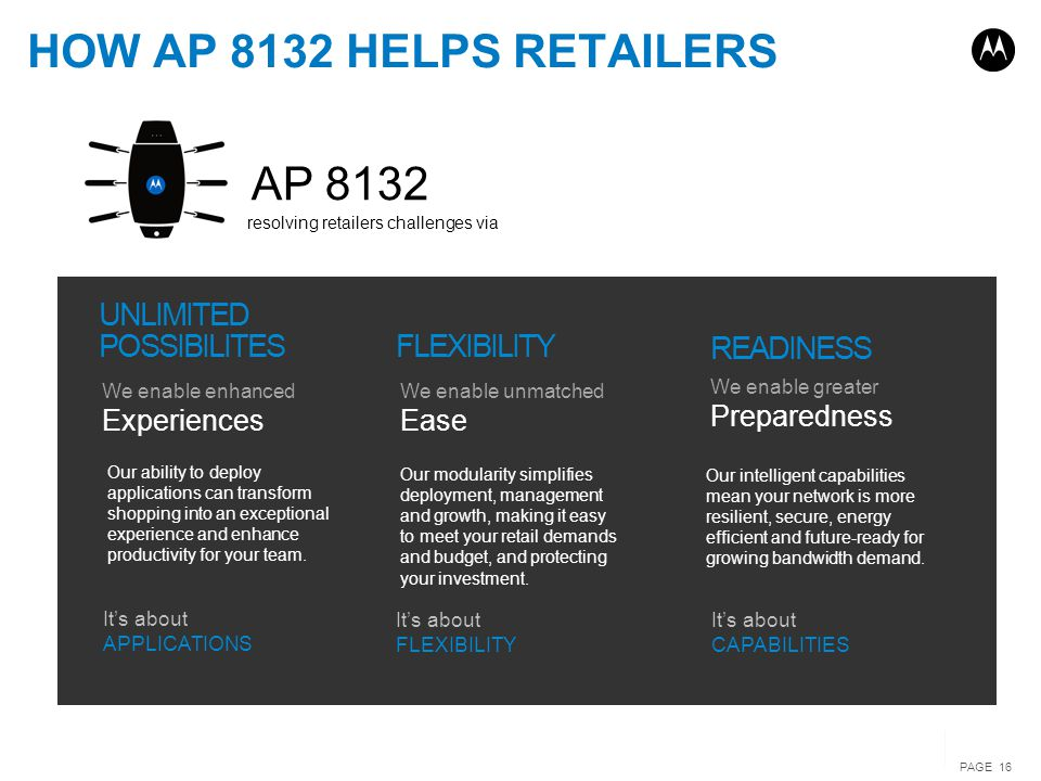 HOW AP 8132 HELPS RETAILERS AP 8132 UNLIMITED POSSIBILITES FLEXIBILITY