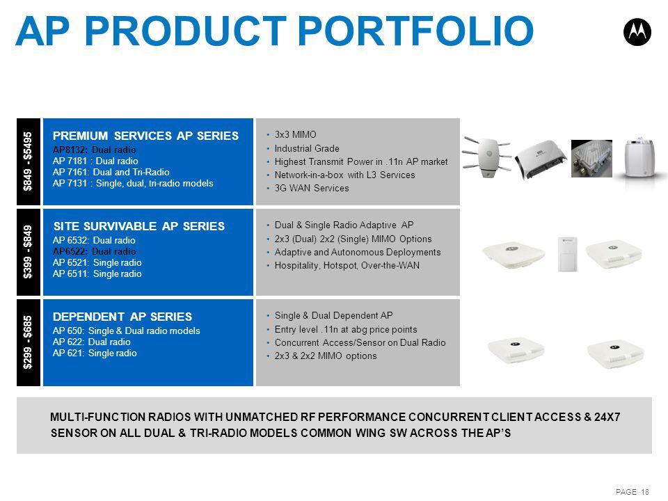 AP product Portfolio PREMIUM SERVICES AP SERIES