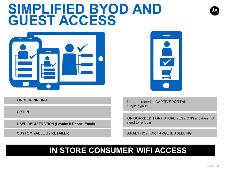 SIMPLIFIED BYOD AND GUEST ACCESS