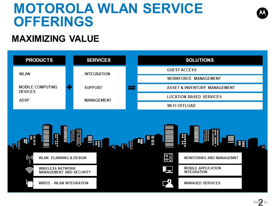MOTOROLA WLAN SERVICE OFFERINGS