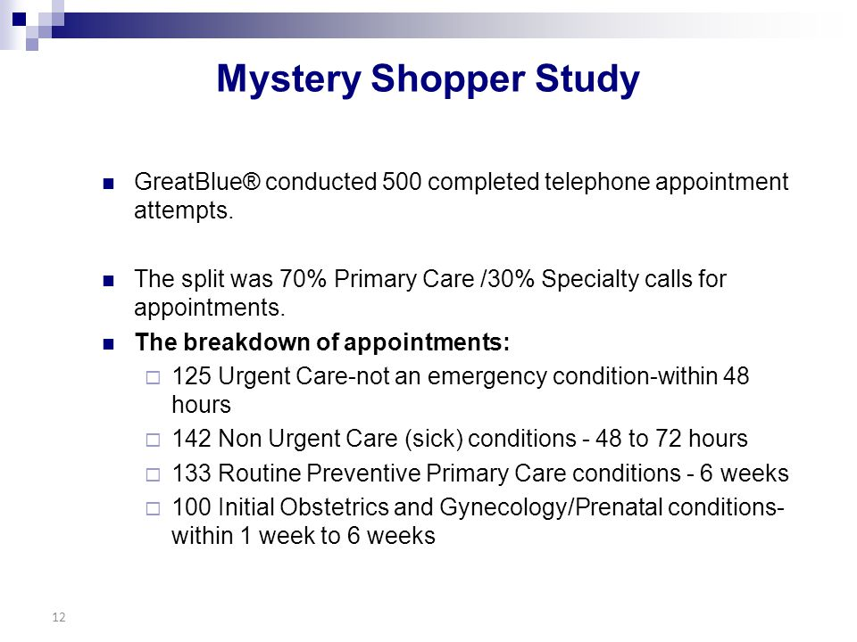 Mystery Shopper Study GreatBlue® conducted 500 completed telephone appointment attempts.