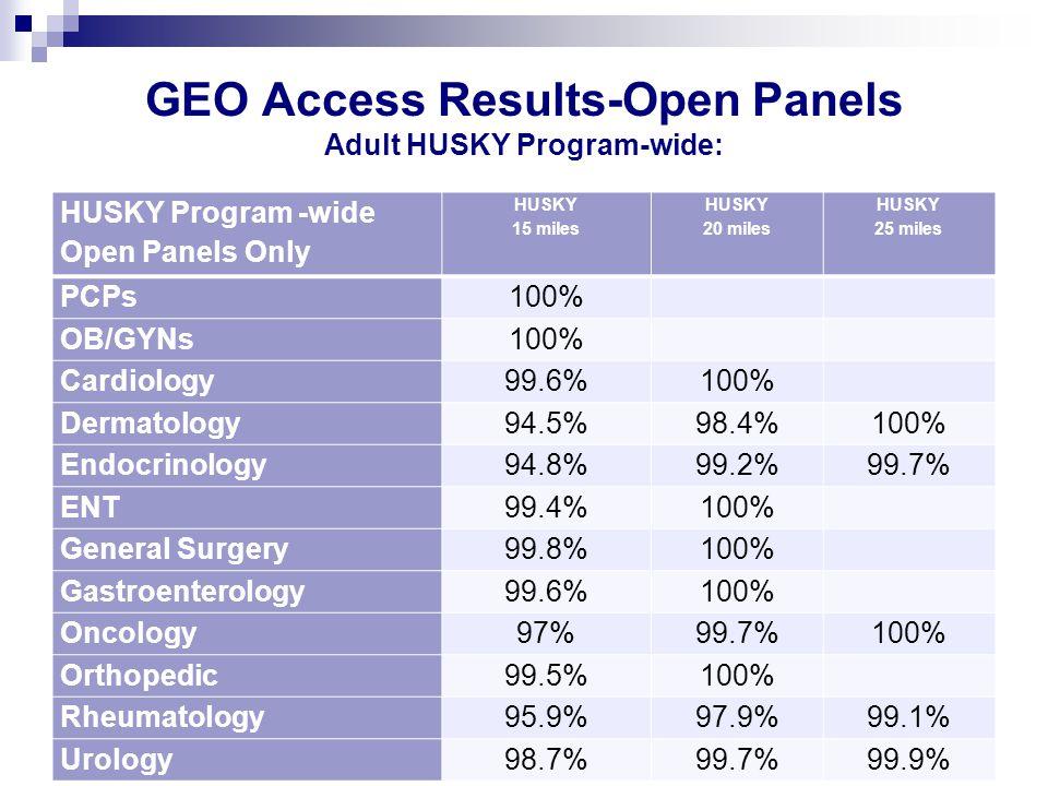 GEO Access Results-Open Panels Adult HUSKY Program-wide: