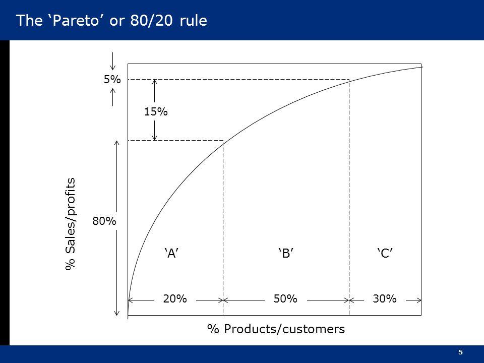 The 'Pareto' or 80/20 rule % Sales/profits 'A' 'B' 'C'