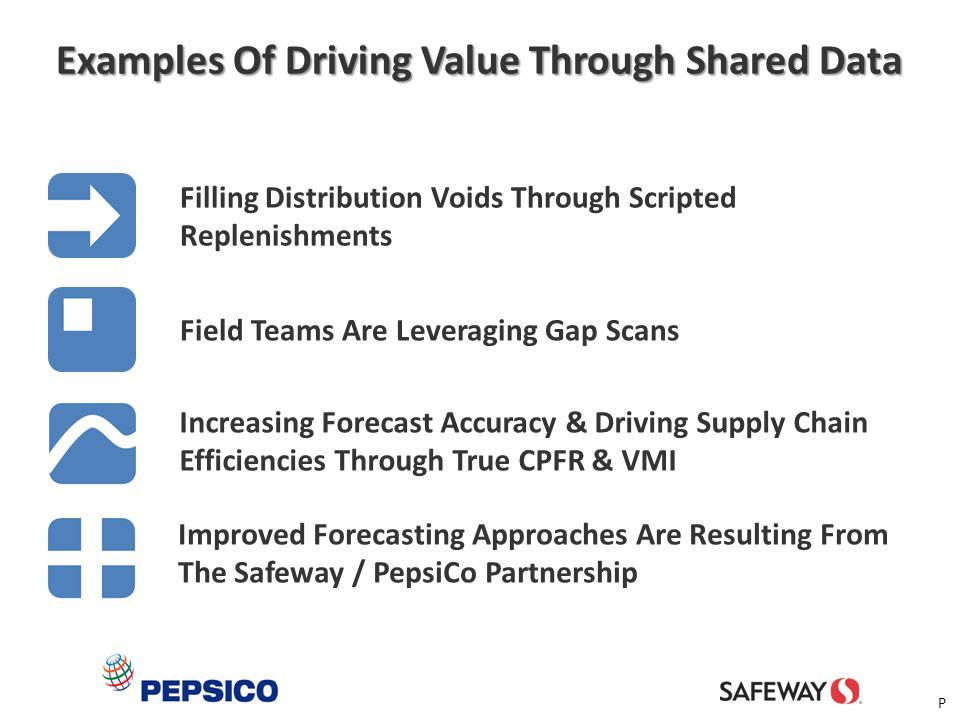 Examples Of Driving Value Through Shared Data