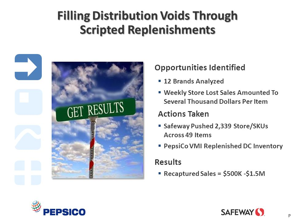 Filling Distribution Voids Through Scripted Replenishments