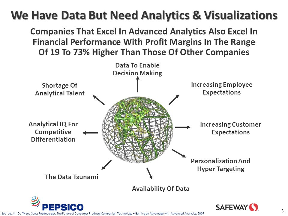 We Have Data But Need Analytics & Visualizations