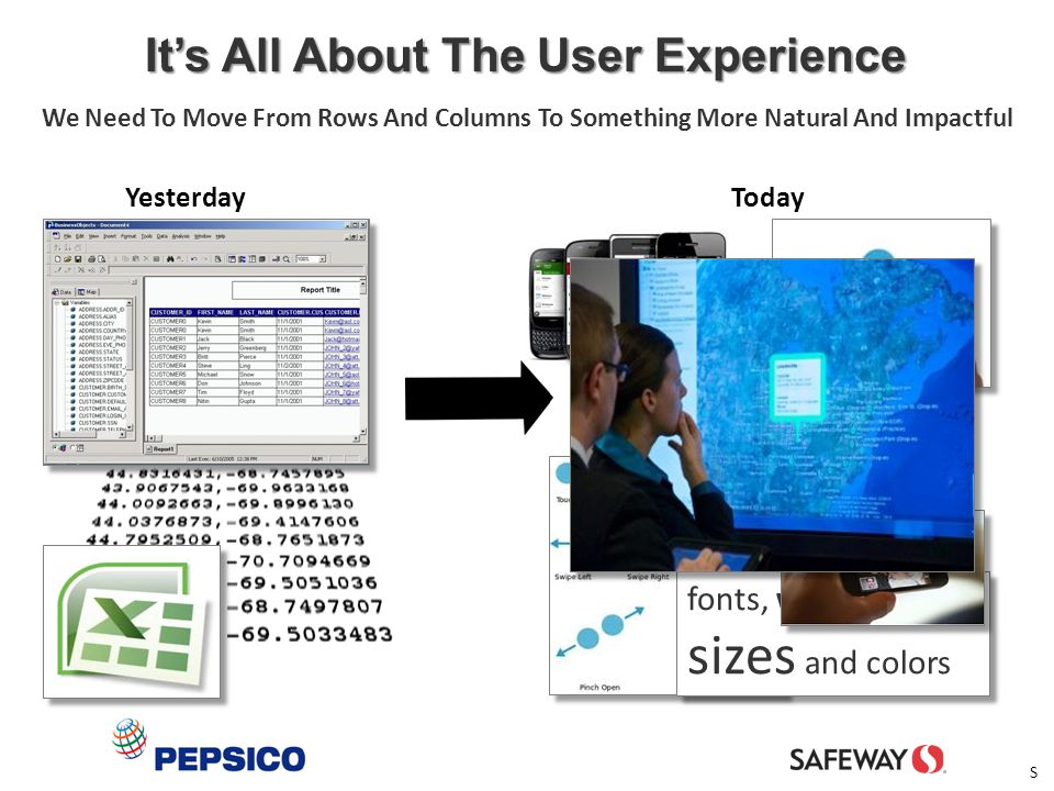 It's All About The User Experience