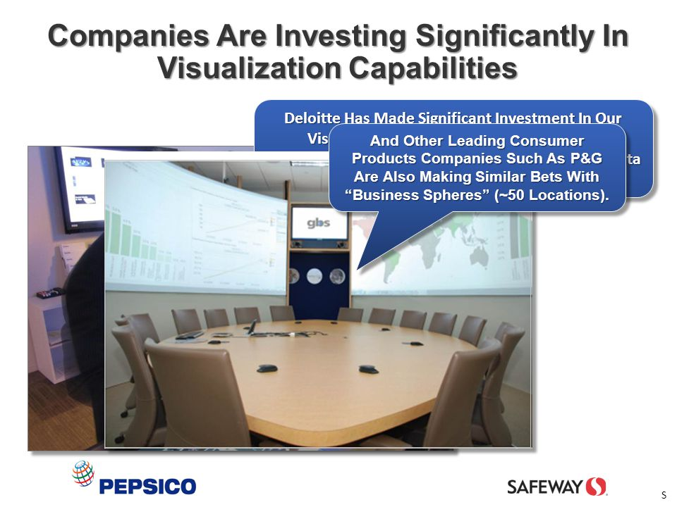 Companies Are Investing Significantly In Visualization Capabilities