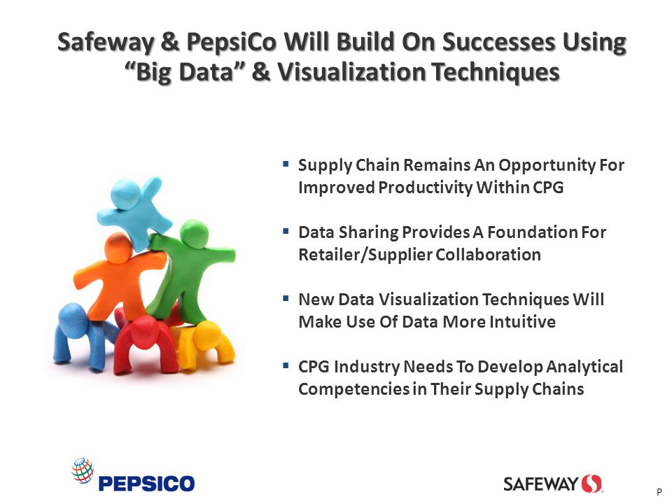 Safeway & PepsiCo Will Build On Successes Using Big Data & Visualization Techniques