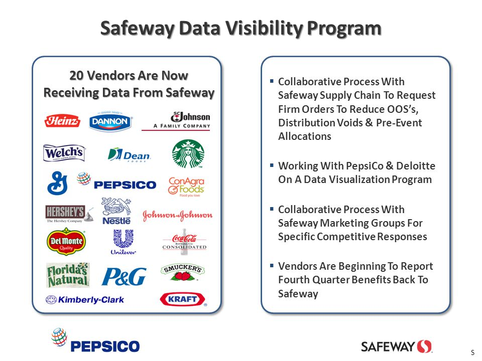 Safeway Data Visibility Program