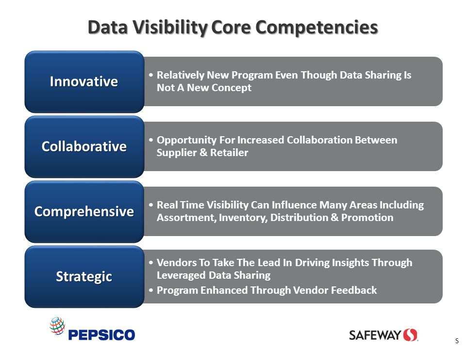 Data Visibility Core Competencies