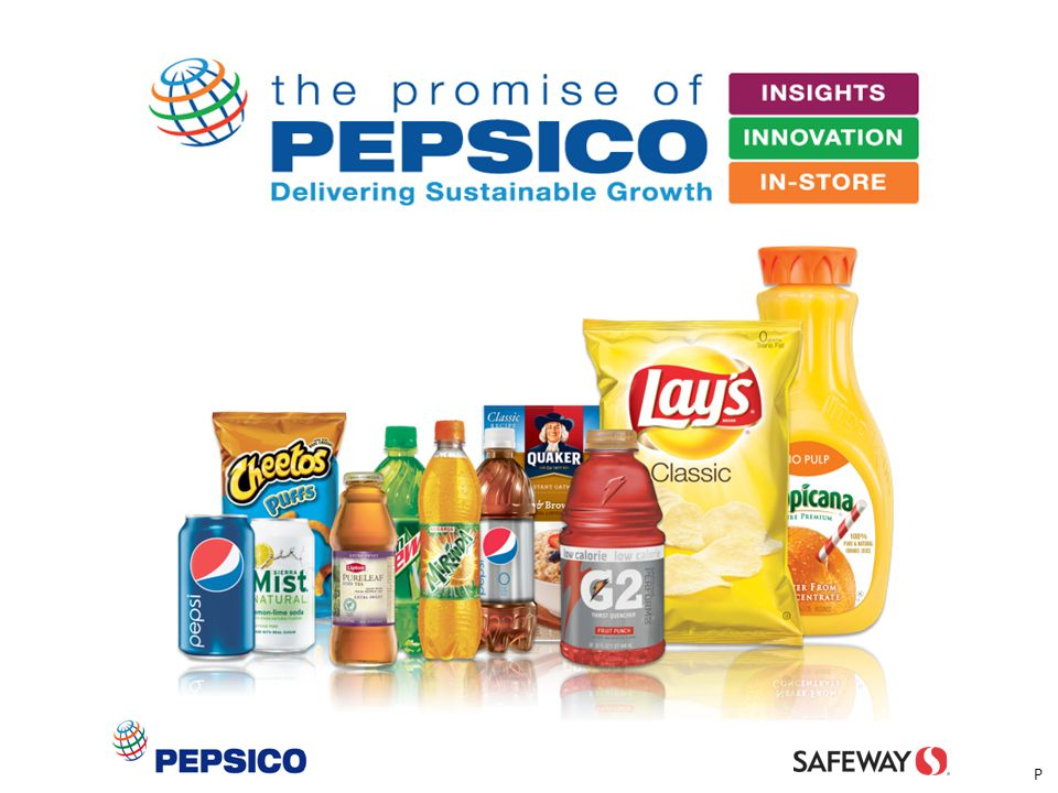 PepsiCo's BIG BRANDS and BIG PROMISE requires that we use BIG DATA