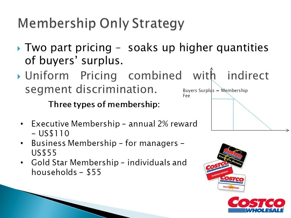 Membership Only Strategy