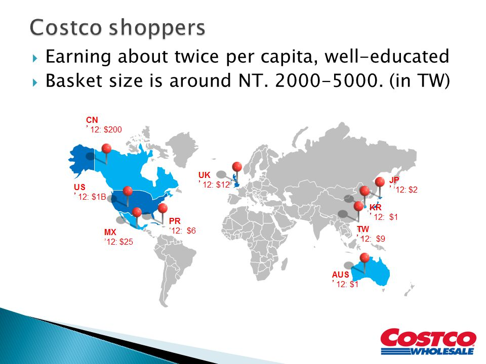 Costco shoppers Earning about twice per capita, well-educated