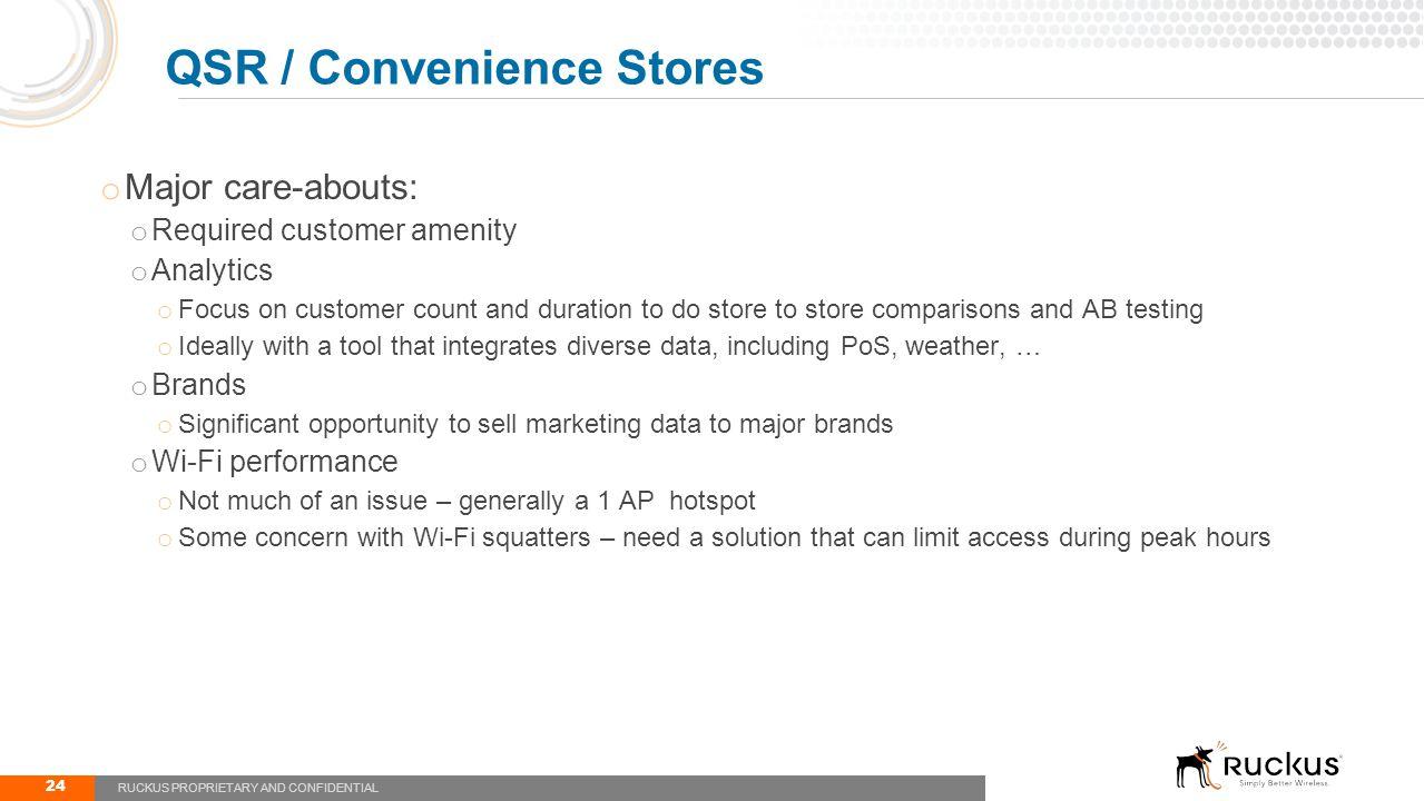 QSR / Convenience Stores