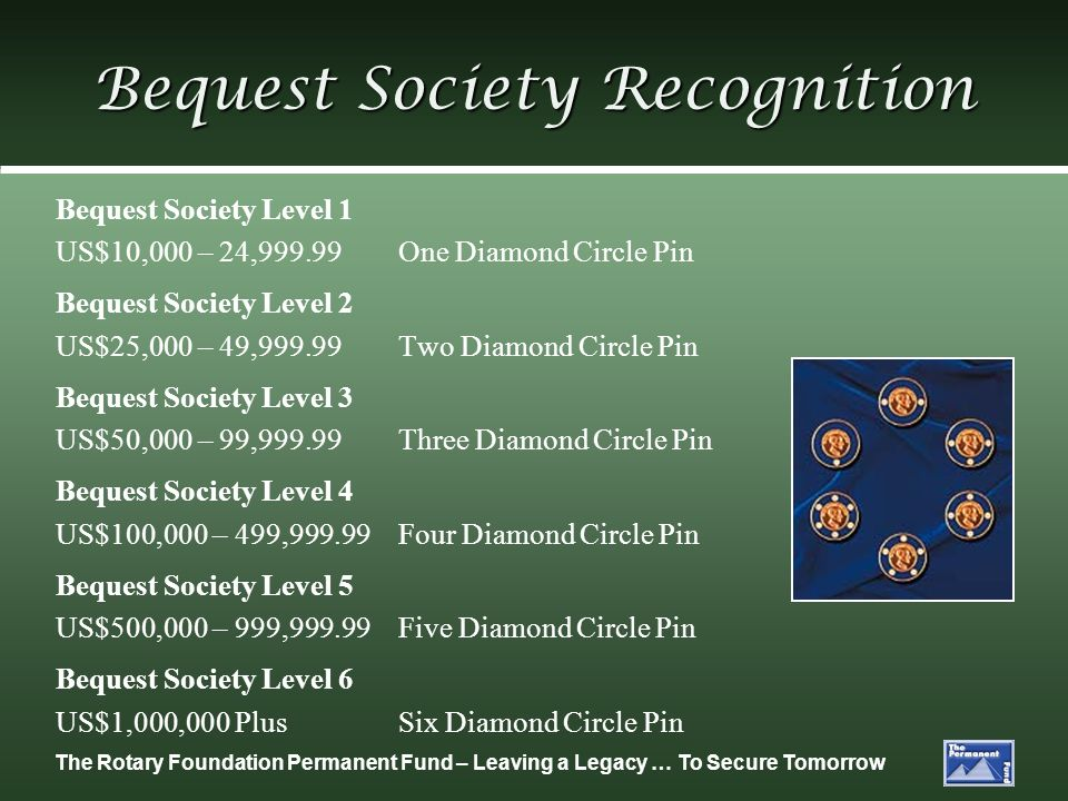 Bequest Society Recognition