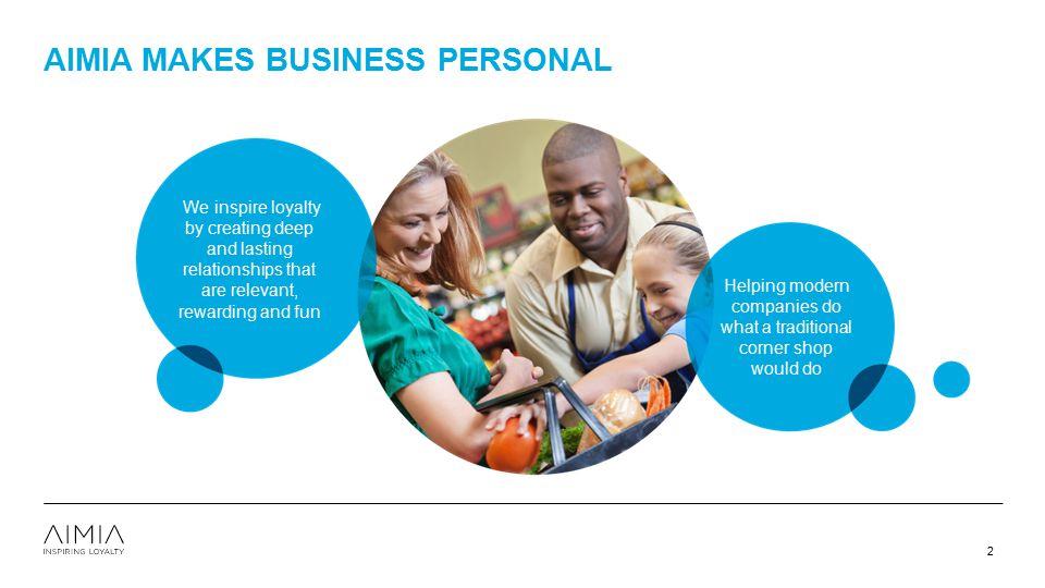 AImia MAKEs BUSINESS PERSONAL